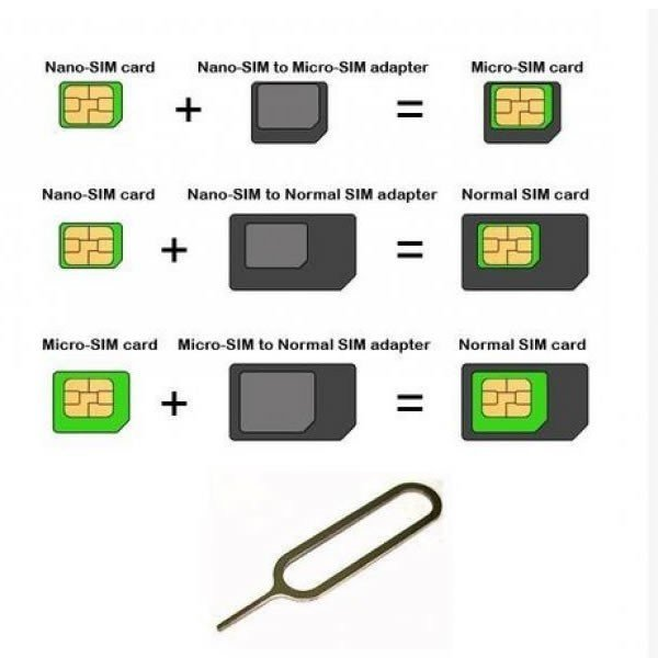Adaptér SIM kariet 4v1