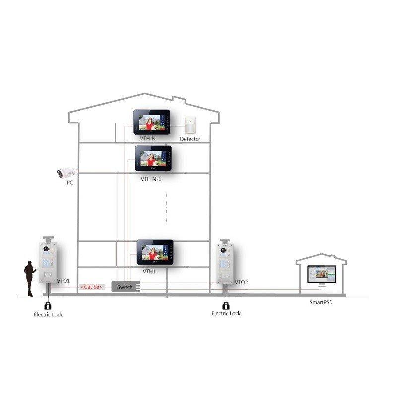 Fingerabdruckleser IP Dahua VTO2000A-F