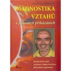 Diagnostika vztahů
