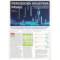 Periodická soustava prvků s názvoslovím organické a anorganické chemie