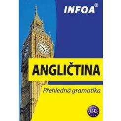 Přehledná gramatika - angličtina (nové vydání)