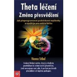 Theta léčení - Změna přesvědčení