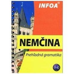 Nemčina - Prehľadná gramatika
