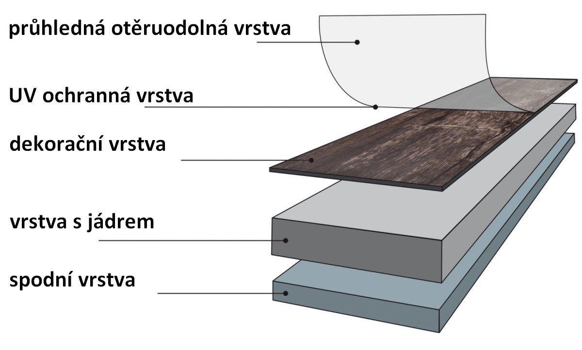 Vinylová podlaha STILISTA 20 m2 - jilm