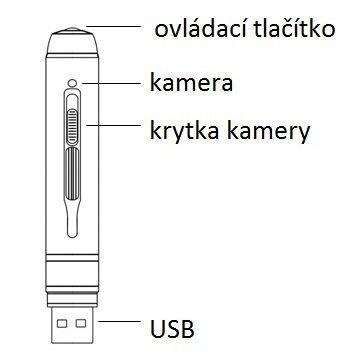 Skrytá kamera v propisce Secutek MK39