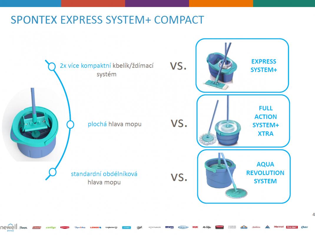 Spontex Express Systém Plus Compact úklidový set