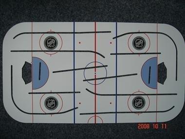 Hokej STIGA - hracia plocha Stanley Cup