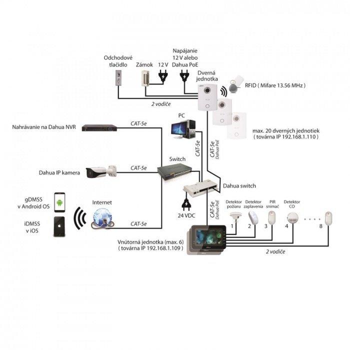 "Dahua VTH1560B videomonitor 7"" - čierny"