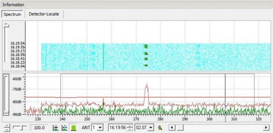 Spektrálny analyzátor Delta + vyhodnocovací SW