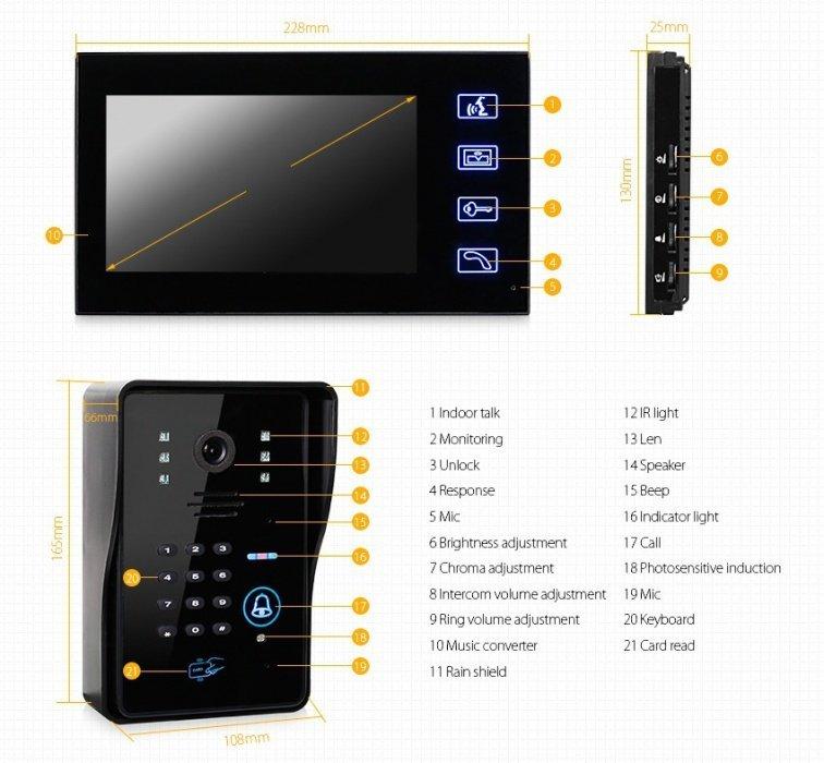 Bezdrátový video telefon s RFID čipy