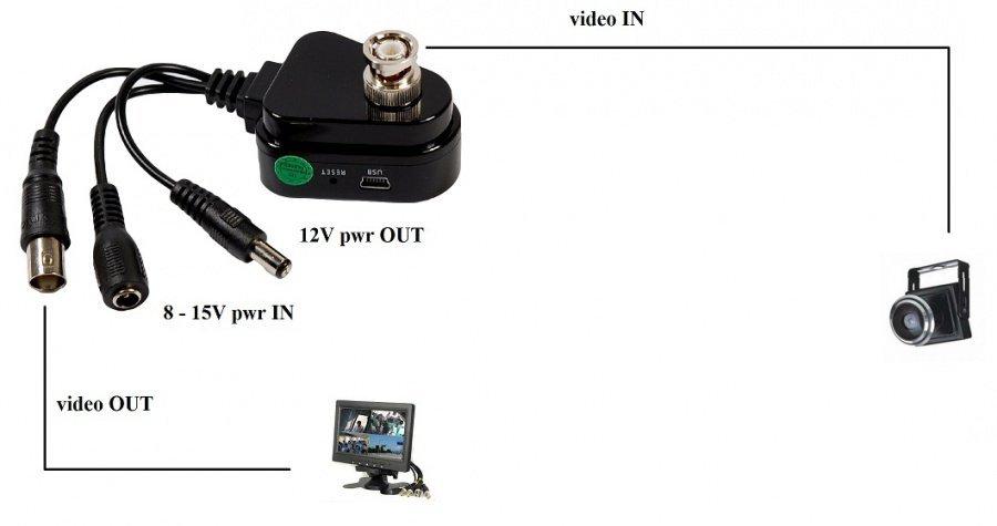 Diskrétní digitální dveřní kukátko s detekcí pohybu