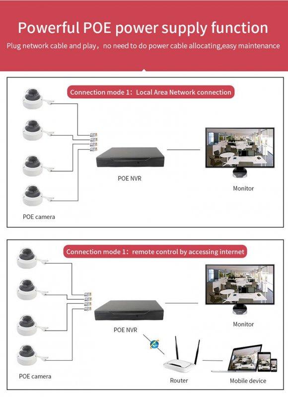 IP Sicherheitskamera EasyN A103 - 4MP, PoE