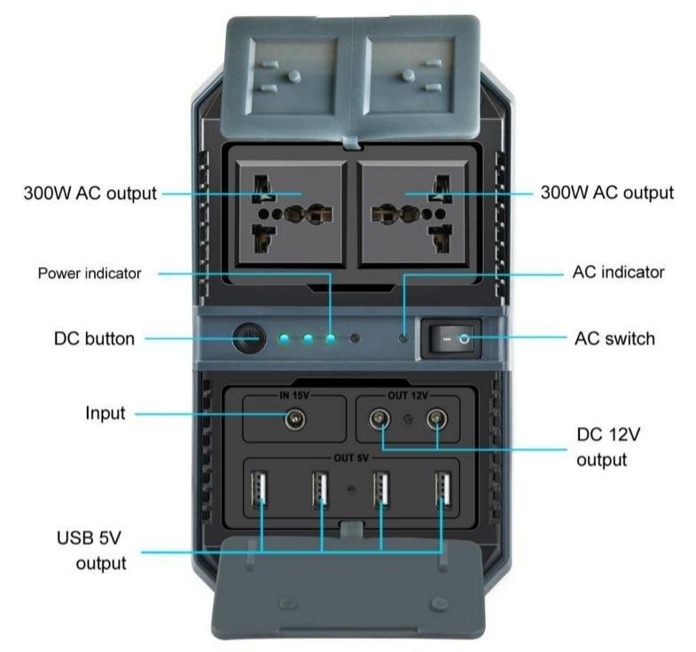 Външен акумулатор 300 W / 93,6 Ah