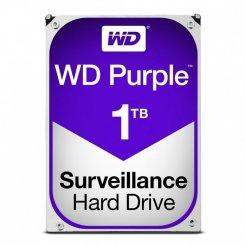 Dysk twardy - HDD 1TB