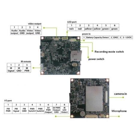 Profesionální WiFi HD kamerový modul s PIR čidlem