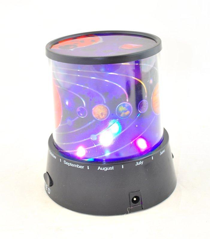 Projektor noční oblohy planety